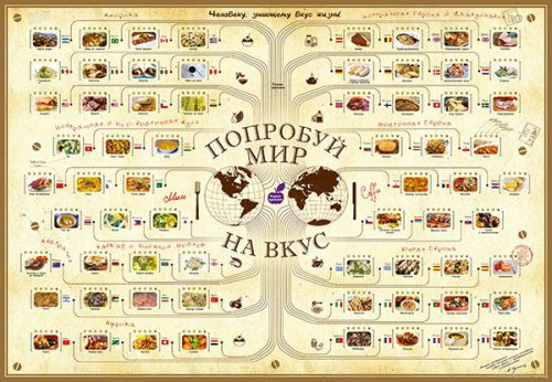 Карта гурмана «Попробуй мир на вкус!»